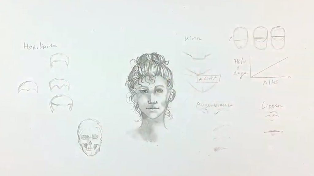 Gesicht zeichnen Schritt für Schritt Tutorial Beitragsbild